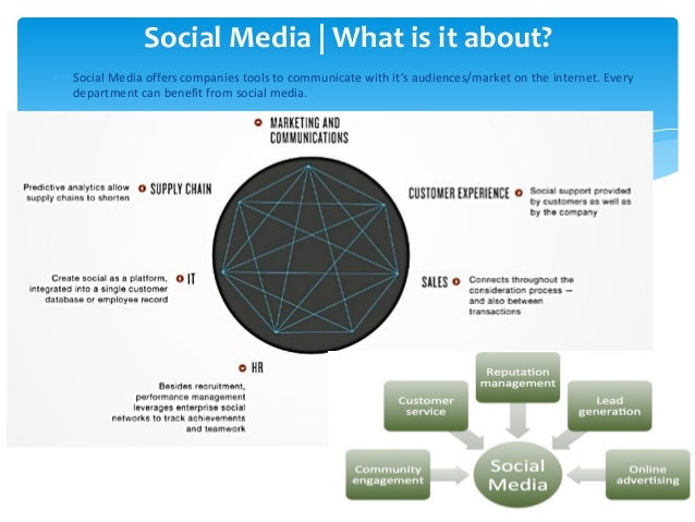 Social Media & Large, Global B2b Companies. Calgary Moving Companies Hvac Training Dallas. North Carolina Substance Abuse. Architecture Schools Online Csv Mailing List. Microsoft Remote Desktop Mac Download. Wi Financial Institutions Little Falls Lexus. Health Savings Account Definition. Cheap Car Insurance Las Vegas Nv. How To Turn Off Bitdefender Fixing Flat Roof