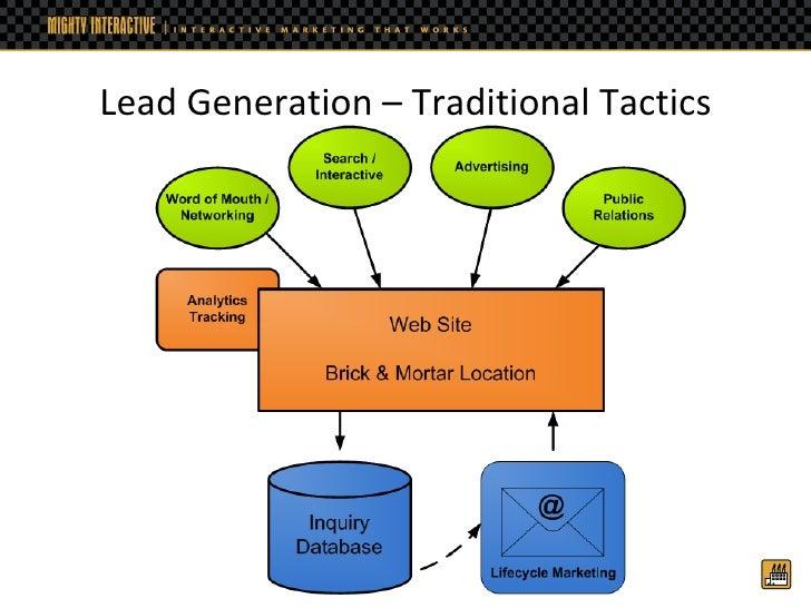 Social Media for Lead Generation Slide 2