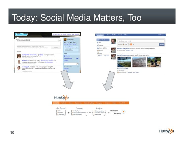 Today: Social Media Matters, Too     18