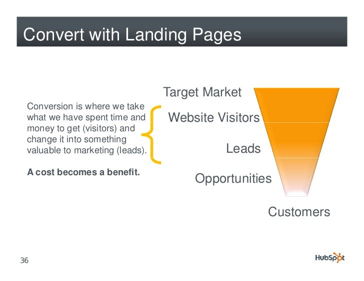 Convert with Landing Pages                                     Target Market                                   T      M k ...