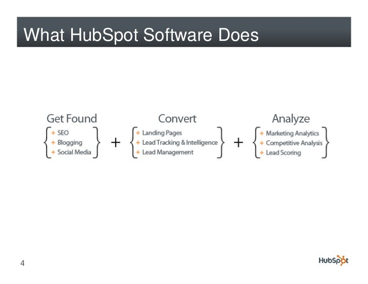 What HubSpot Software Does     4