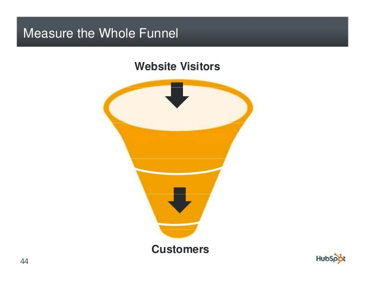 Measure the Whole Funnel                   Website Visitors                         Customers 44