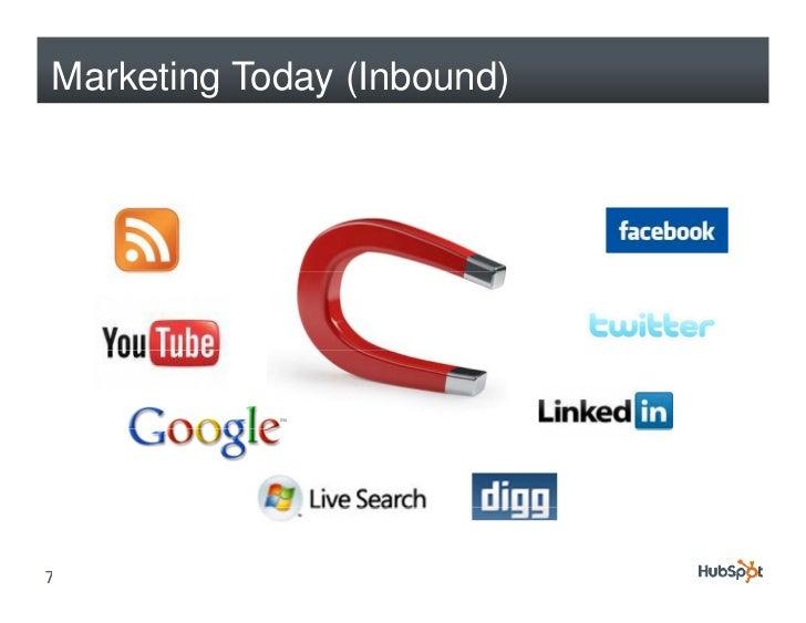 Marketing Today (Inbound)     7