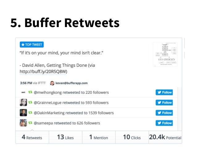 5. Buffer Retweets