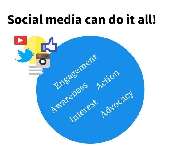 A w a r e n e s s I nt e r e st E n g a g e m e nt A cti o n A d v o c a c y Social media can do it all!
