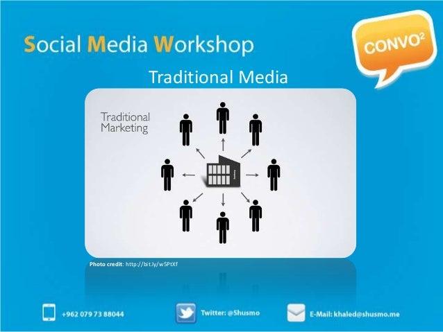 Social Media PlatformsSocial Networking sites (Facebook, Twitter, Linkedin)Blogs (Wordpress, Blogger, Tumblr)Video shar...