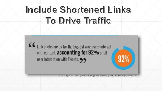Posts with photos get an average of 2.35 interactions per post, while text-only posts get only 1.71 Engaging Content