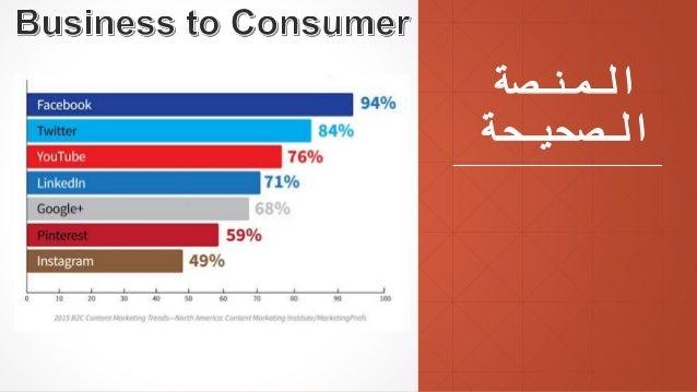 استراتيج ية المحتوى Source: http://www.salesforce.com/eu/