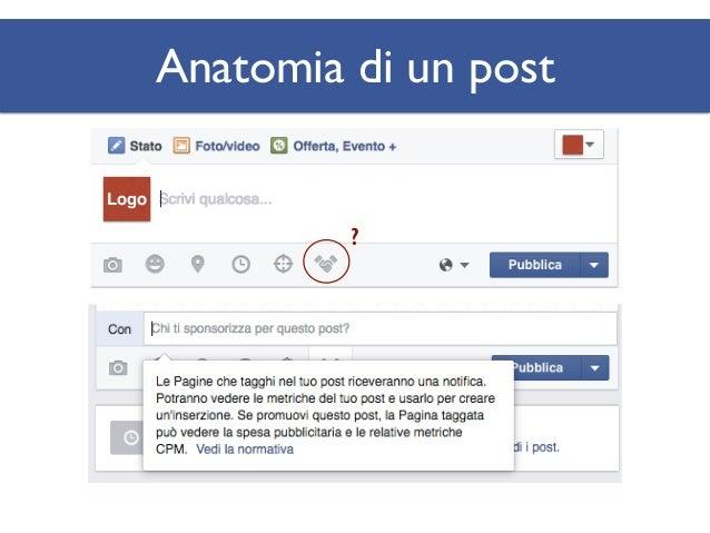 Anatomia di un post Facebook Ads Guide, aiutaci tu!