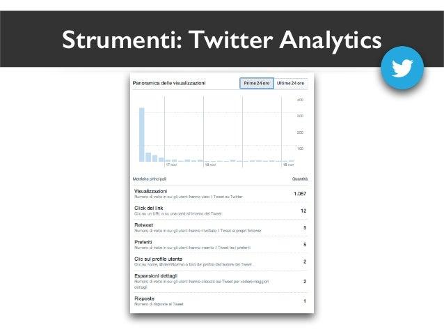 Organizzare il lavoro di analisi Un appuntamento fisso • Definite una cadenza per la compilazione di report periodici sulla ...
