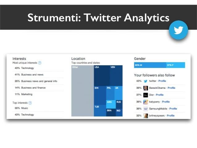 Altri strumenti TweetReach