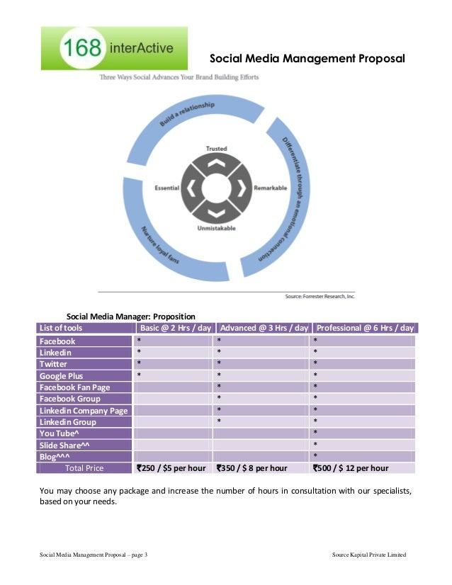Social media management_proposal