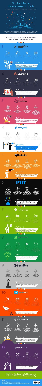 Social media management tools for 2018