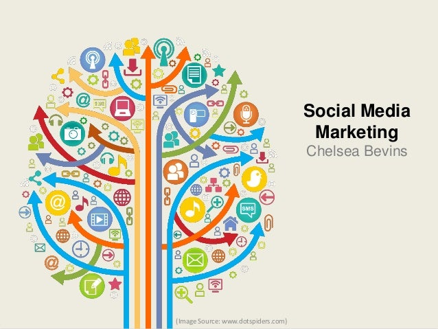 Social Media Marketing Chelsea Bevins (Image Source: www.dotspiders.com)