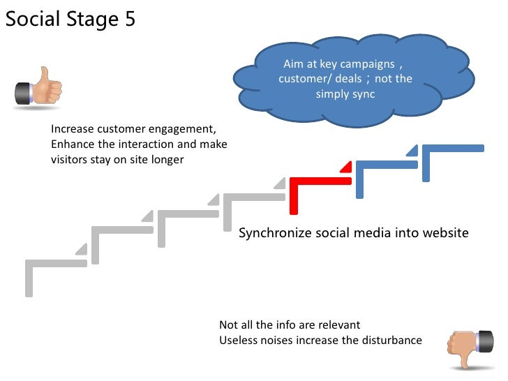 Social Stage 6                                                  Depend on the                                             ...