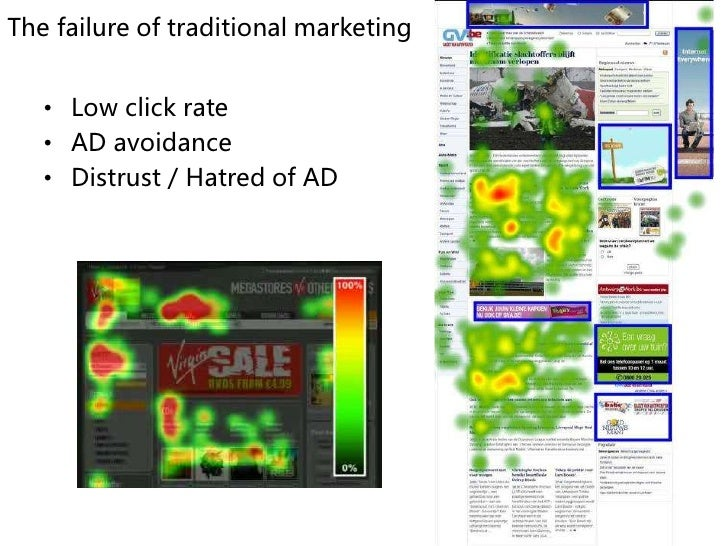 The failure of traditional marketing      • Low click rate    • AD avoidance    • Distrust / Hatred of AD