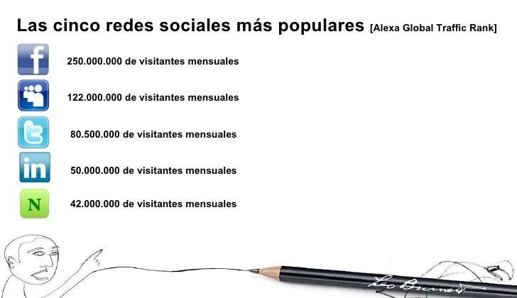 Social  media marketing class 10 Slide 2