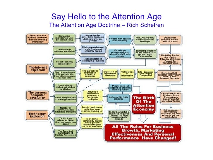 Social Media Marketing for Lawyers Slide 3