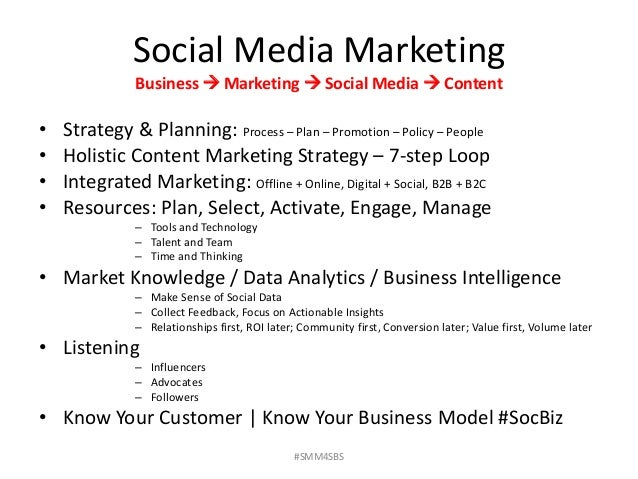 Social Media Marketing For Small Business Strategy