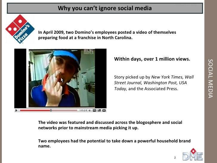 Social Media Marketing Overview Share Slide 2