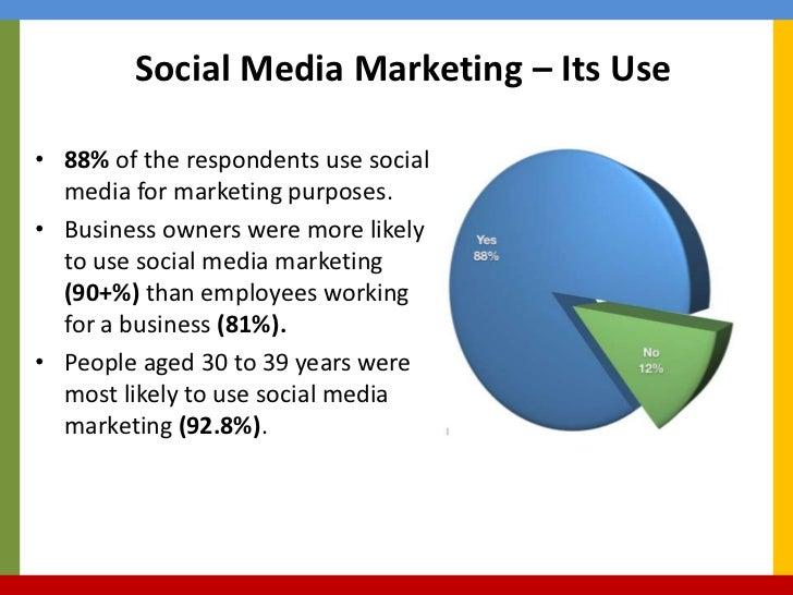 Social Media Marketing Facts Slide 3