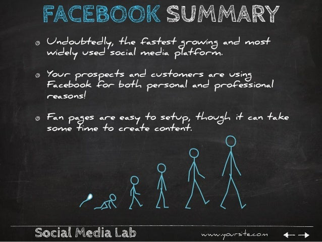Image Result For Grow Business Virally Using Facebook