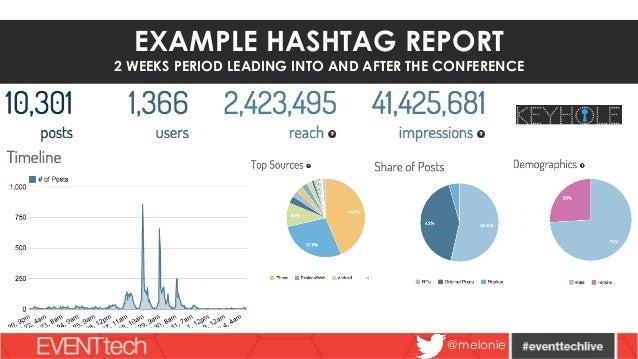 Event social media measurement toolkit eventtech 2014 example maxwellsz