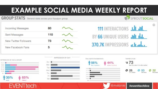 Social Media Report Template. premium content bundle social media ...