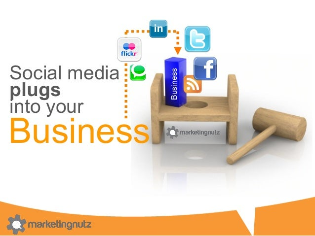 Pick Goals where social can have an impact Align Social with top Business Goals