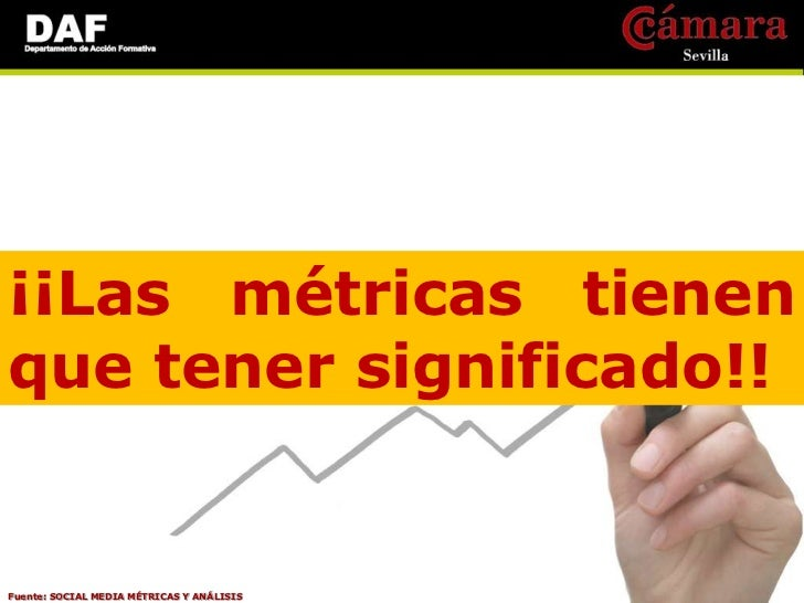 Las métricas son: * Números que tienen su origen en el análisis, lasupervisión de SM o las soluciones de la plataforma deS...