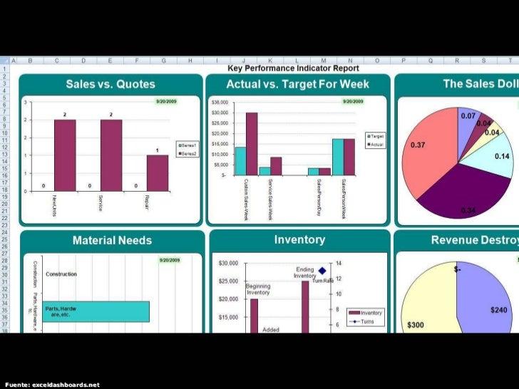 • Métricas de resultados:KPI (Indicadores Clave de                  Desempeño)Generando concienciaCreando un dialogoFoment...