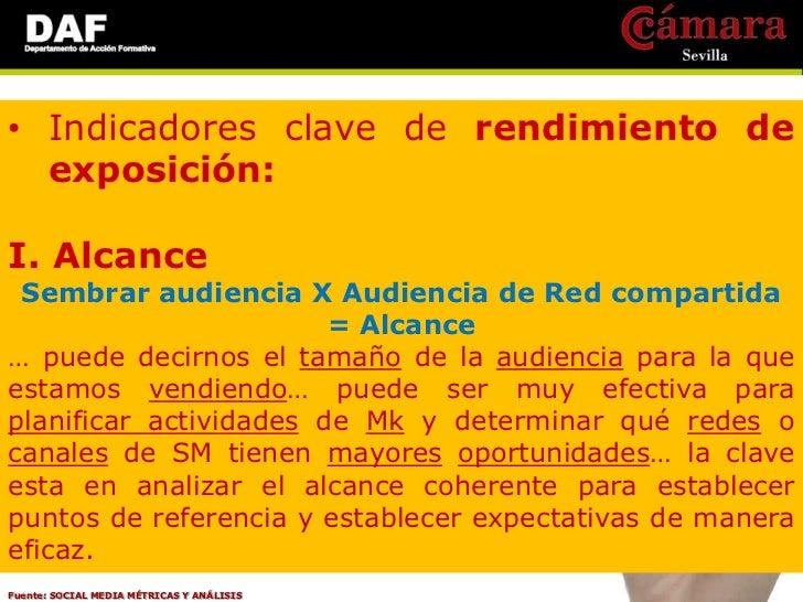 • Indicadores clave de rendimiento de  exposición:III. Participación de una marca en elmercado Menciones de la marca / Men...
