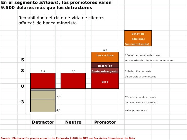 Fuente: aline-monserrat.blogspot.com.es