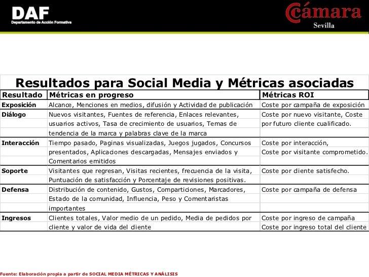 Categorías de tecnología social                   Capacidades generales                          Proveedores a considerar ...