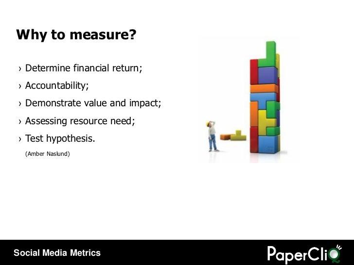 Why to measure? <ul><li>Determine financial return; </li></ul><ul><li>Accountability; </li></ul><ul><li>Demonstrate value ...