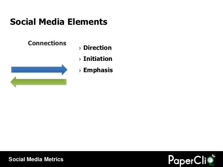 <ul><li>Direction </li></ul><ul><li>Initiation </li></ul><ul><li>Emphasis </li></ul>Connections Social Media Elements