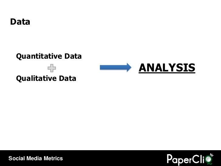 Data Quantitative Data Qualitative Data ANALYSIS