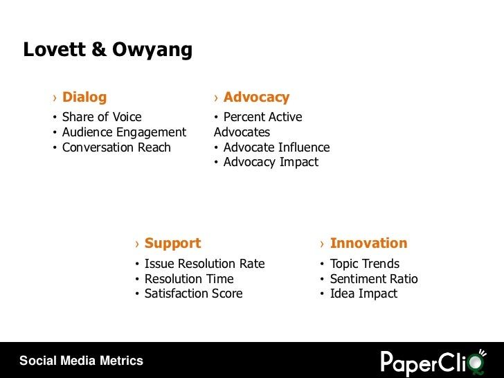 Lovett & Owyang <ul><li>Dialog </li></ul><ul><li>Share of Voice </li></ul><ul><li>Audience Engagement </li></ul><ul><li>Co...