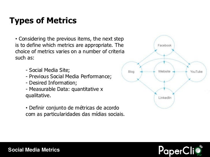 Types of Metrics <ul><li>Considering the previous items, the next step is to define which metrics are appropriate. The cho...