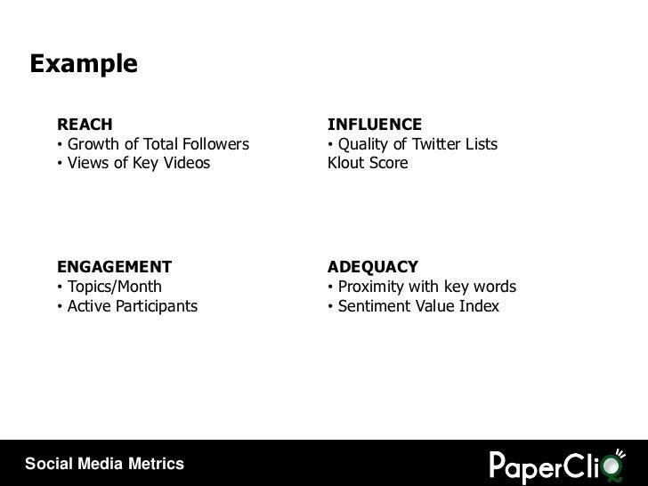 Example <ul><li>REACH </li></ul><ul><li>Growth of Total Followers  </li></ul><ul><li>Views of Key Videos </li></ul><ul><li...