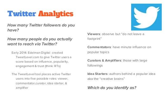 Social Media Metrics & Analytics