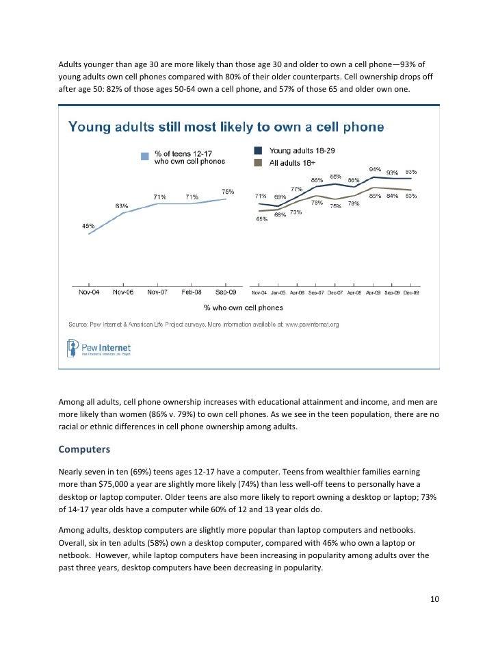 Adultsyoungerthanage30aremorelikelythanthoseage30andoldertoownacellphone—93%of youngadultsowncellp...