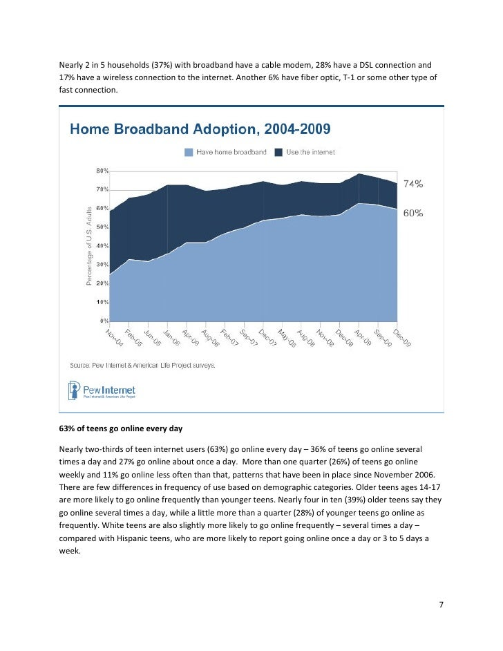 Nearly2in5households(37%)withbroadbandhaveacablemodem,28%haveaDSLconnectionand 17%haveawirelessconne...