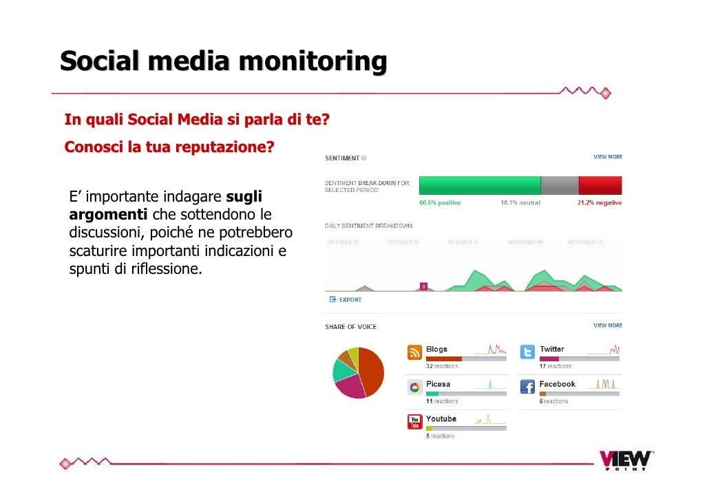 social media monitoring With so many social media monitoring tools out there, it's not so tough to wrangle  your most important metrics without breaking a sweat.