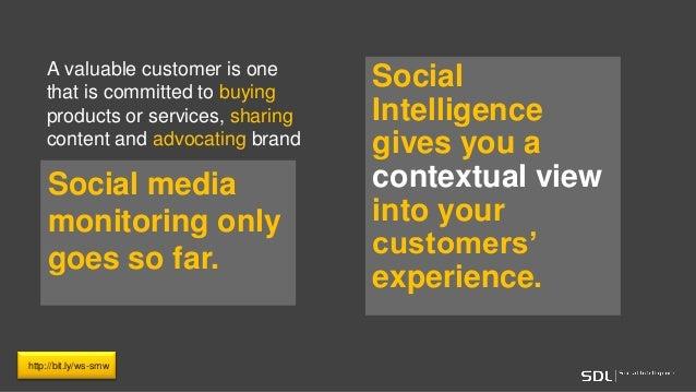 Social Media Monitoring is Dead Slide 2