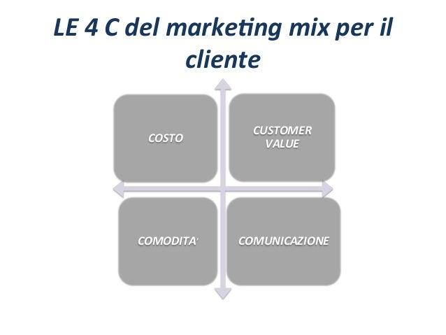 LE  4  C  del  marke5ng  mix  per  il   cliente     COSTO   CUSTOMER   VALUE   COMODITA'   COM...