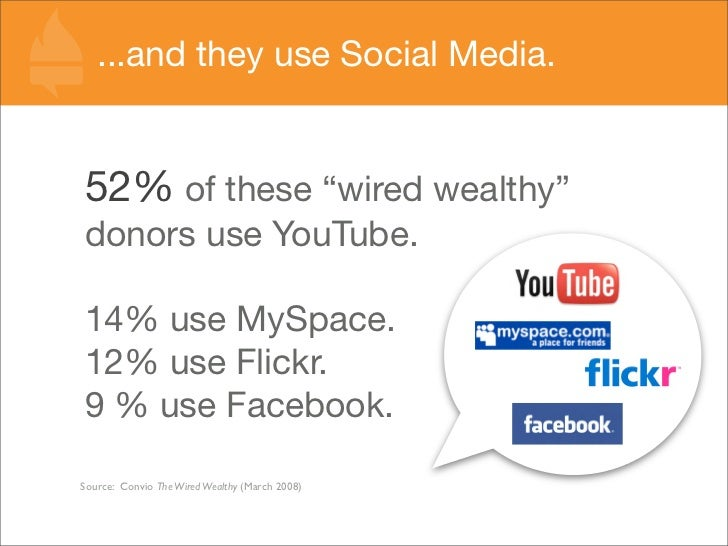 """...and they use Social Media.   52% of these """"wired wealthy"""" donors use YouTube.  14% use MySpace. 12% use Flickr. 9 % use..."""