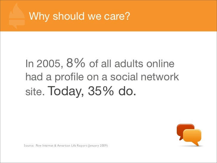 Why should we care?    In 2005, 8% of all adults online had a profile on a social network site. Today, 35% do.    Source: P...