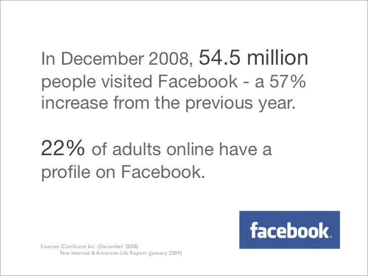 In December 2008, 54.5 million people visited Facebook - a 57% increase from the previous year.  22% of adults online have...
