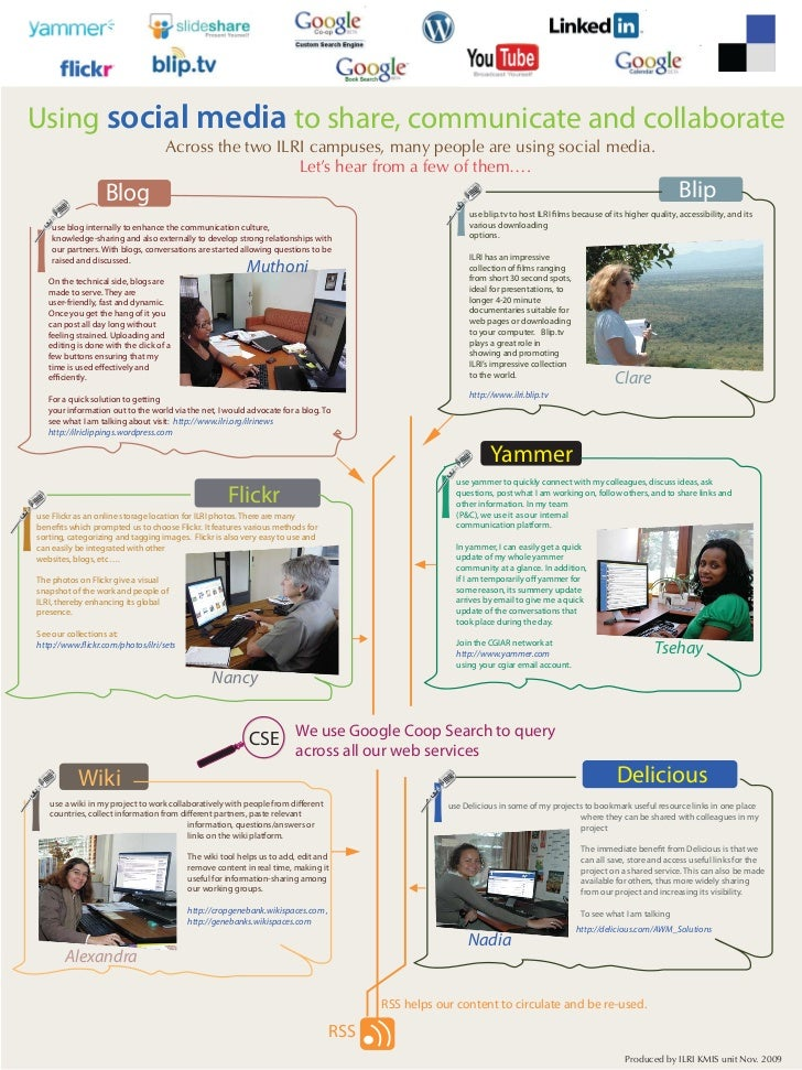 Using social media to share, communicate and collaborate                                      Across the two ILRI campuses...